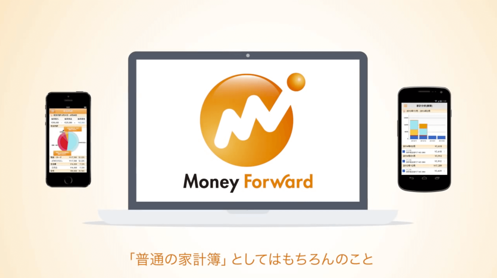 Money Forward